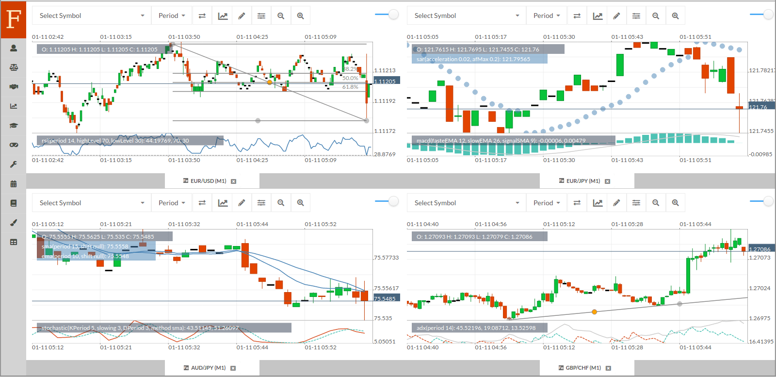 Automated Forex Tradin